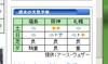Weather_kaisei