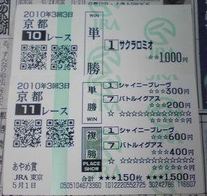 20100501